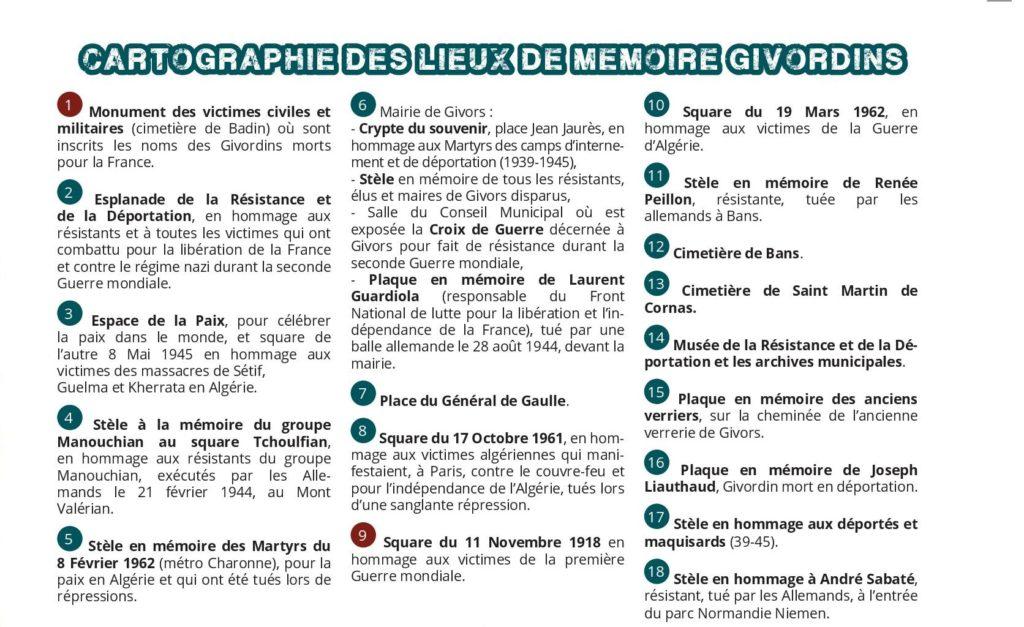 Cartographie des lieux de mémoire givordins2