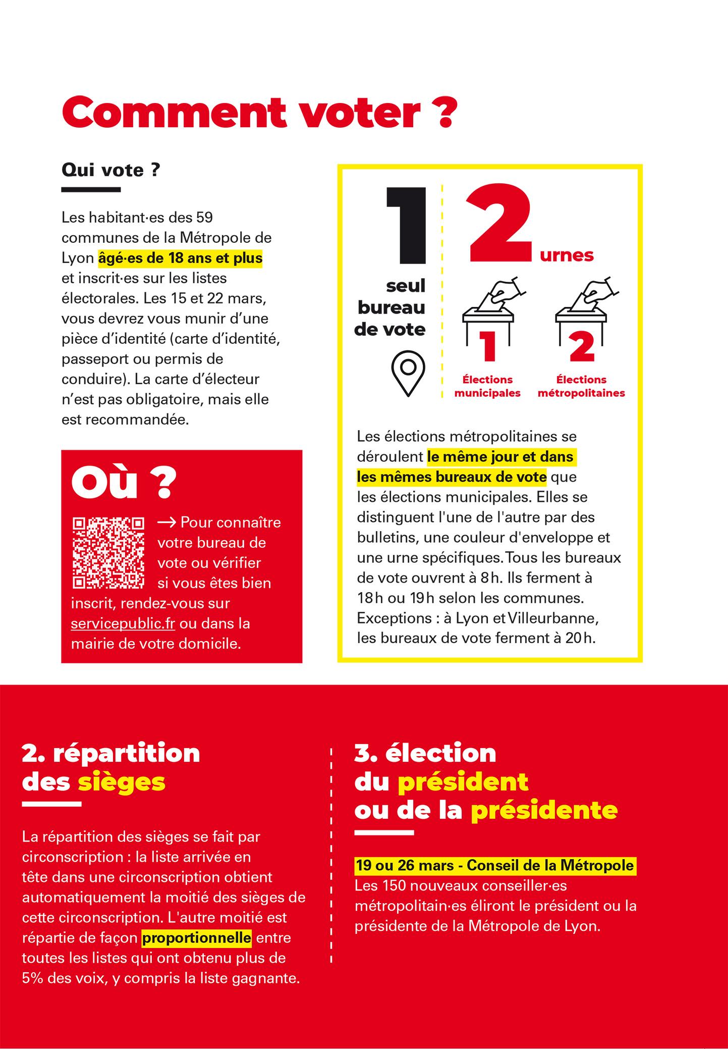 Pour tout savoir sur les élections métropolitaines des 15 et 2
