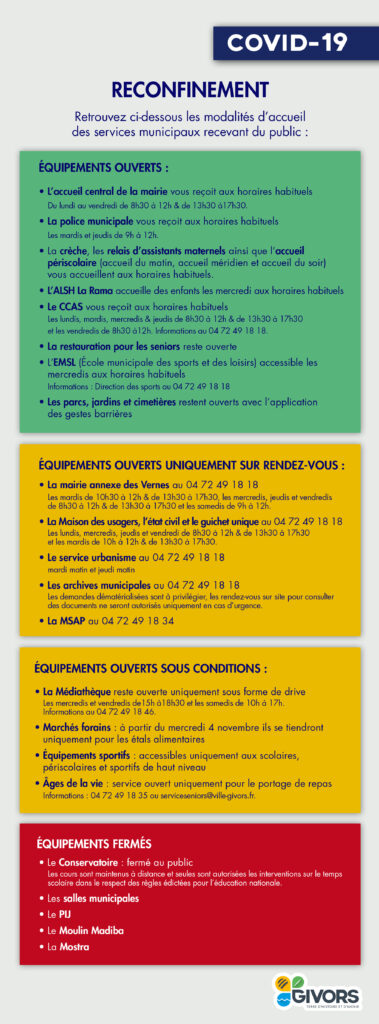 Covid 19 Mesures De Confinement Et De Restrictions